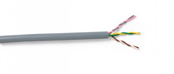 Getwiste kabels