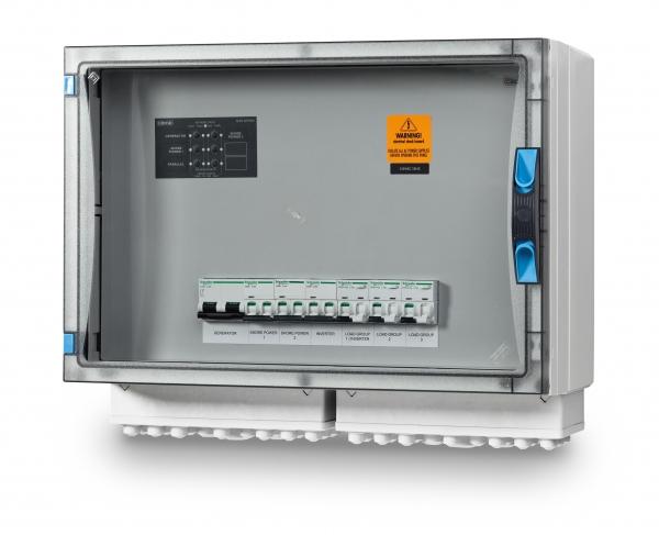 AC Interfaces